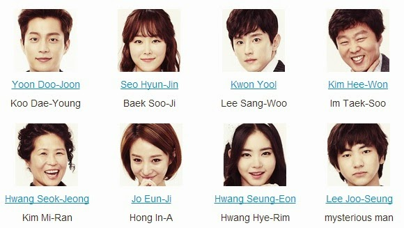 Download korean Drama ost