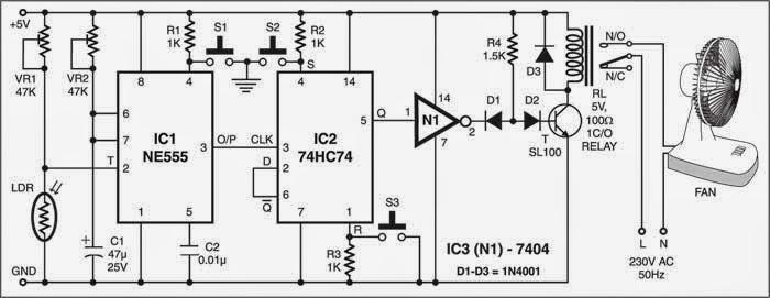 hub electricals