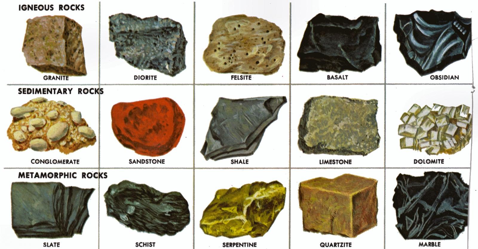 GEO: Jenis-jenis Batuan