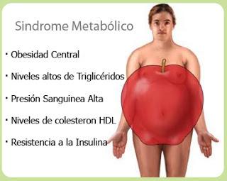 Sintomas-y-Causas-de-la-Diabetes-por-la-Inflamación