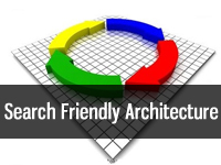 Search Engine Friendly site Architecture