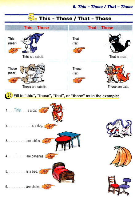 Demonstratives this (este) these (estes), that (aquele) e those (aqueles) e vê que para this e that utilizamos o verbo IS (singular) e para these e those utilizamos o verbo ARE (plural).  In english you have four demonstratives: Em inglês você tem quatro demonstrativos.  This: É utilizado para objeto que estamos próximos These: É utilizado no plural para as coisas que estão próximas That: É utilizado quando o objeto esta longe da pessoa que esta falando. Those: É utilizado no plural quando o objeto esta longe da pessoa que esta falando.