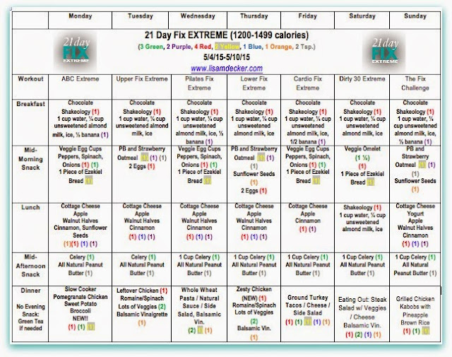 21 Day Fix, 21 Day Fix Extreme, Beachbody Coach, 21 Day Fix Meal Plan, Online Health and Fitness accountability groups, PiYO, Clean Eating, Successfully Fit