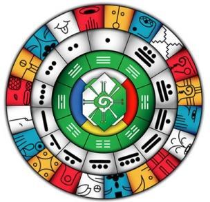 http://2.bp.blogspot.com/-UgxebCm6eMc/TZVXNK4bDoI/AAAAAAAAADg/DNE_KQhrU2M/s1600/kalender-suku-maya.jpg