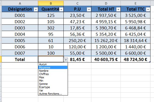 Sélectionner fonctions pour chaque colonne