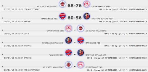 Ο Πανιώνιος 60-56 τον Πρωτέα Βούλας στον πρώτο ημιτελικό των εφήβων και 1-0
