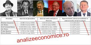 Ce salarii nete au avut președinții României, de la Ceaușescu la Iohannis, raportat la salariile medii nete pe economie