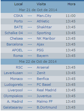 Calendario jornada 3 Champions League