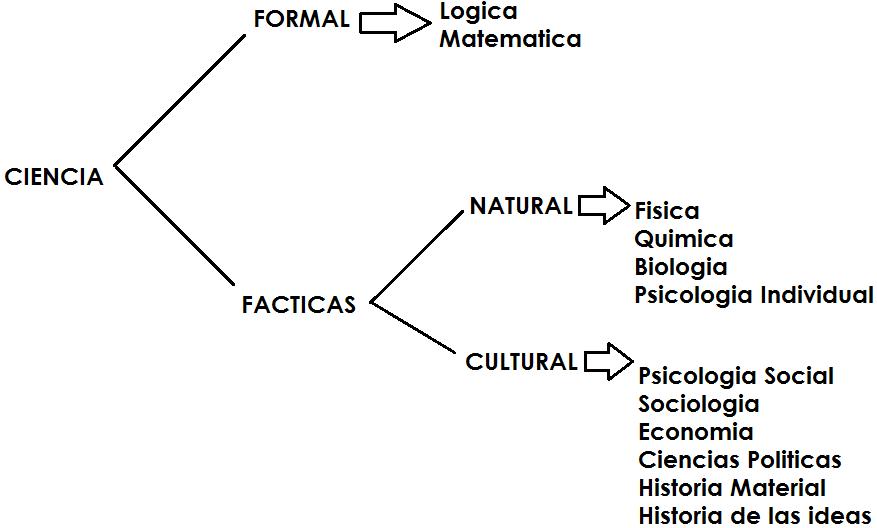 del rigor de la ciencia borges pdf