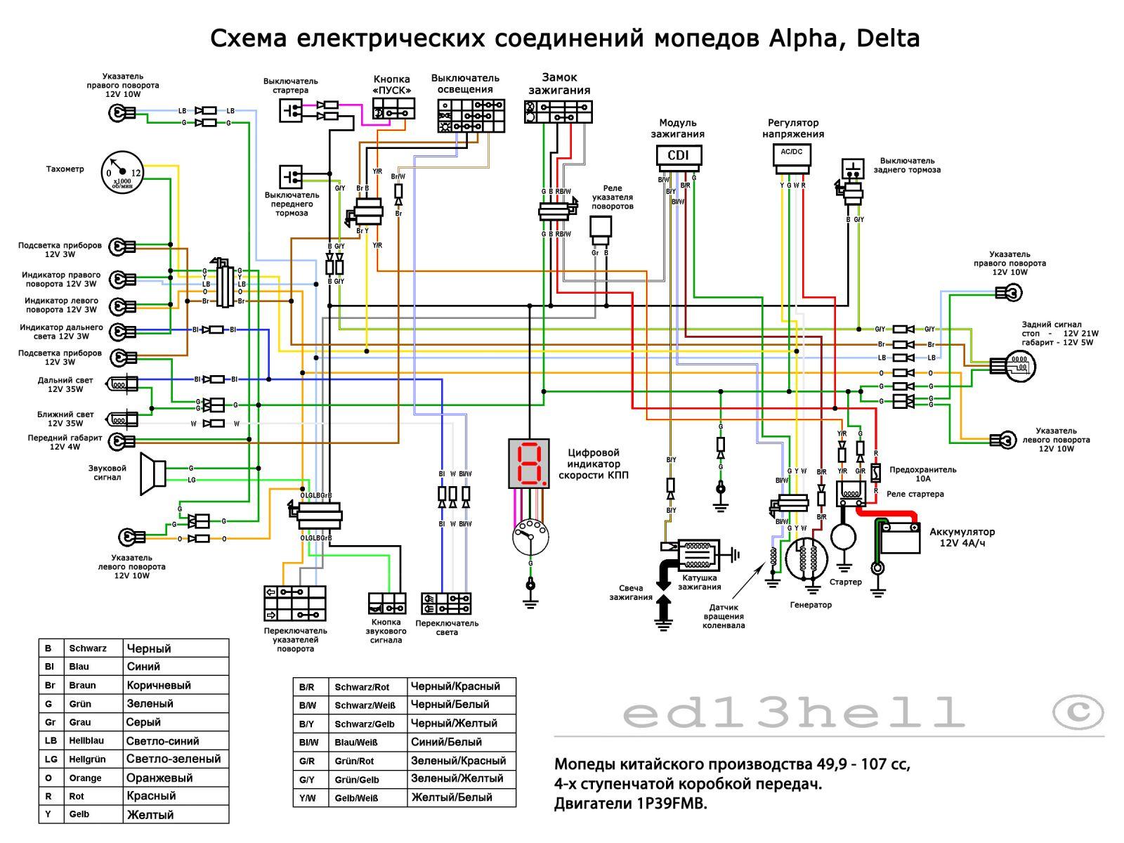 Схема двигателя орион 125