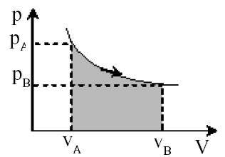 Hukum termodinamika 3 adalah