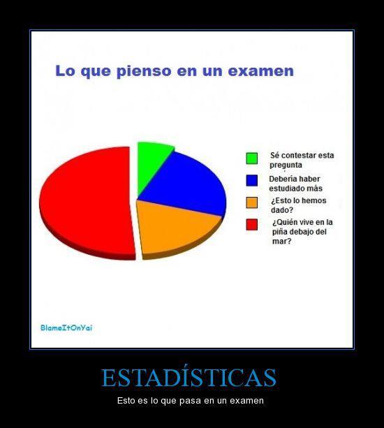 Fotos chistosas de examenes - Imagui