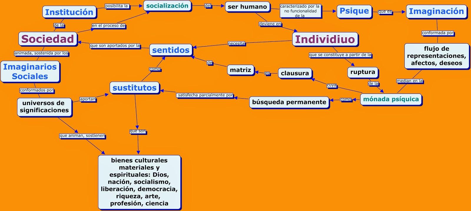 Seminario problem ticas socioantropol gicas en educaci n for Concepto de familia pdf