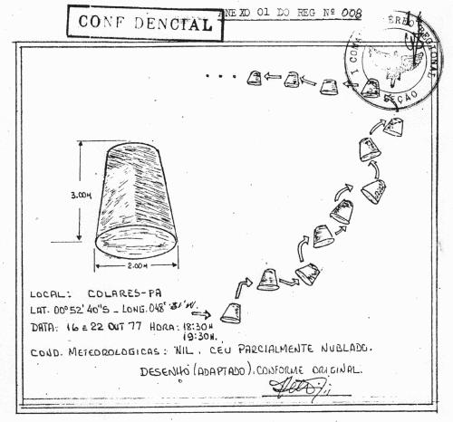 Colares 1977 : quand la réalité dépasse la fiction Colares_sketch1