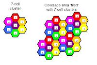 3d Hexagon5