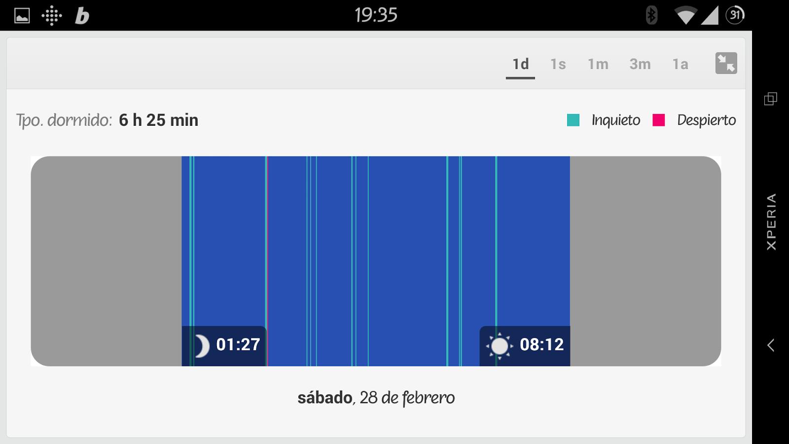 Fitbit app detalle sueño
