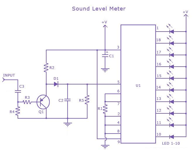 Level meter that can be use for displaying sound level of an lifier