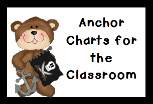 Pinterest Board full of Anchor Charts and Posters for the Classroom
