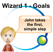 Content Marketing Wizard 1 Goals