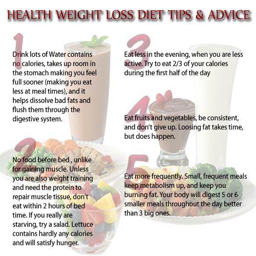 How to cut 1 body fat per week photo 1