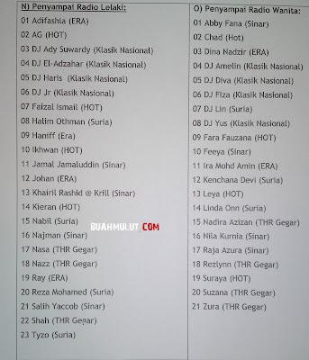 Senarai Penuh Pencalonan Awal ABPBH 2012