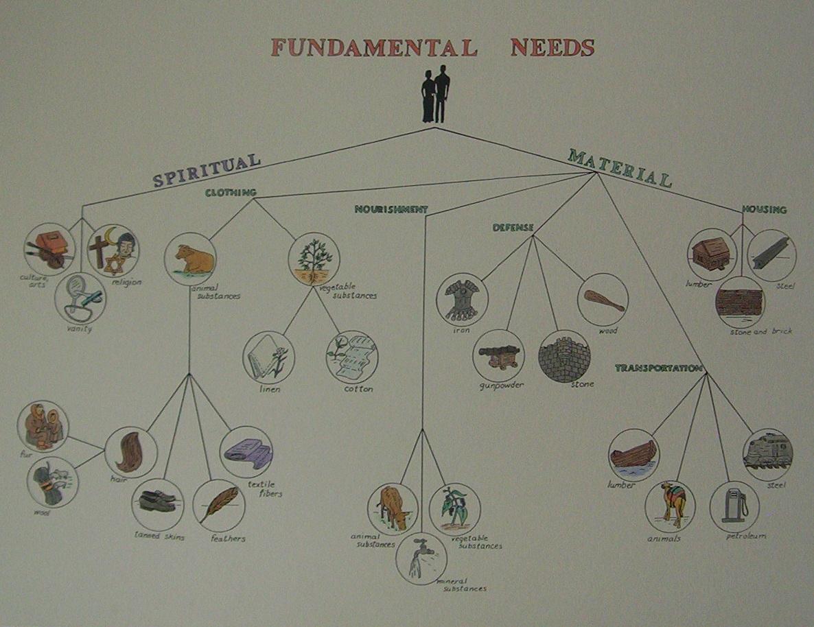 "human tendencies of man montessori essays And more maria montessori quotes ""the hands are the instruments of man's intelligence"" ""the human hand allows the minds to reveal itself."