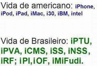 Placa compara os benefícios dos americanos com as obrigações no Brasil. Tudo i