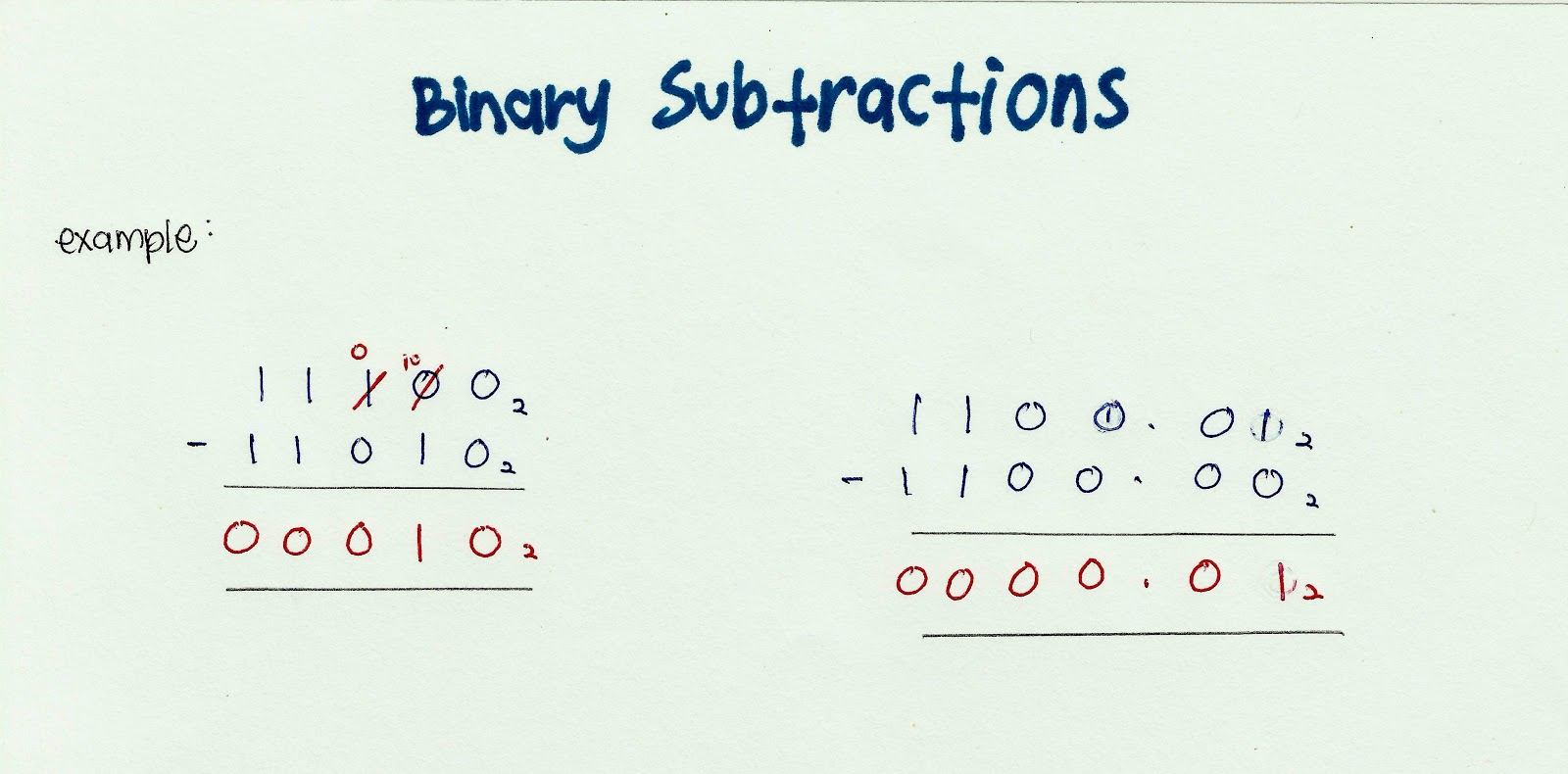 Binary converter math is fun