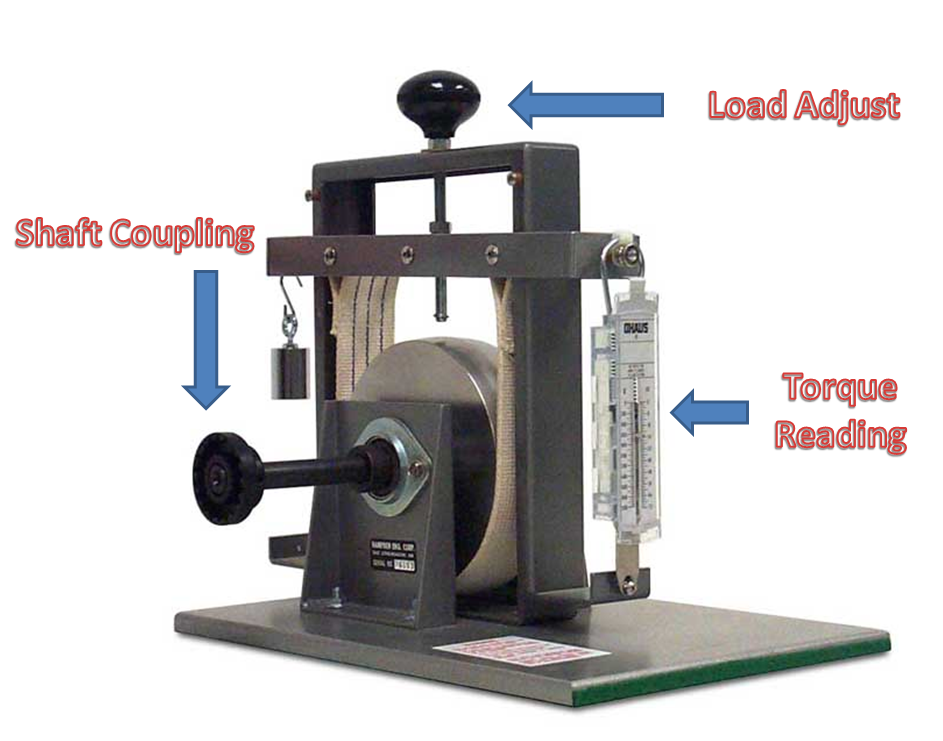 How to determine the efficiency of an electric motor using for How to test an electric motor
