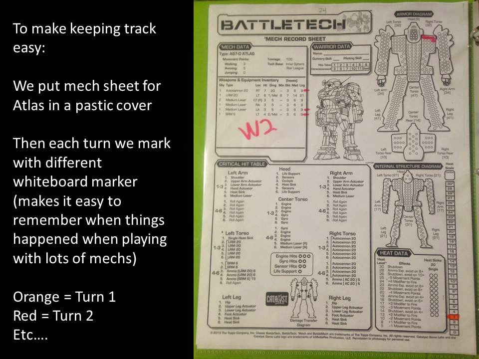 Battlegaming One Battletech Introductory Set Mech Sheet