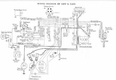 electrical wiring diagram of honda cb92 and ca95 all about rh diagramonwiring blogspot ca Honda Wiring Diagrams Automotive Honda Odyssey Wiring-Diagram