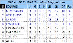 Div. A - Serie 2