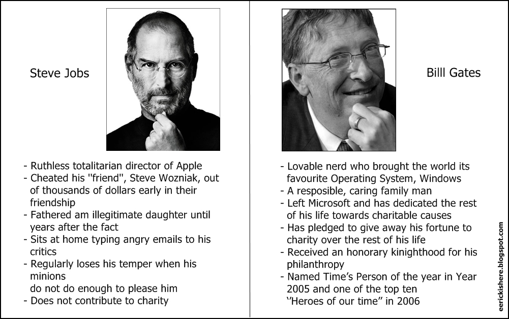 Steve Jobs and Bill Gates Essay Sample
