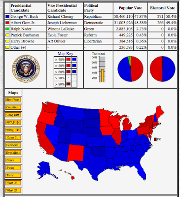 an introduction to the 2000 presidential elections Introduction election forecasting appeals to a  with special attention to the lessons learned from the 2000  steven j forecasting presidential elections.