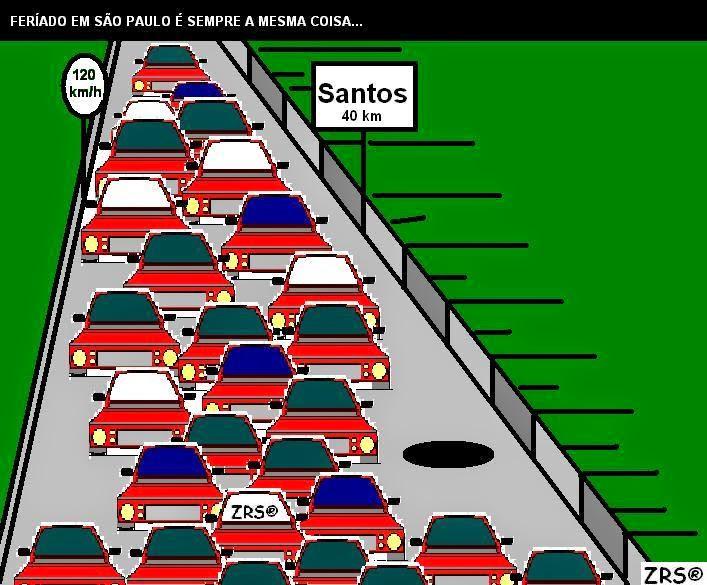 Hora de pensar no retorno do feriado. Lembre-se!!! Se beber, não dirija. Se for dirigir, não beba.