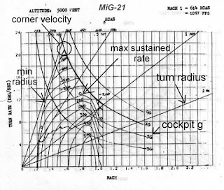 n631s book review boyd the fighter pilot who changed the art of rh n631s blogspot com Electromagnetic Radiation Diagram Spectrim Em