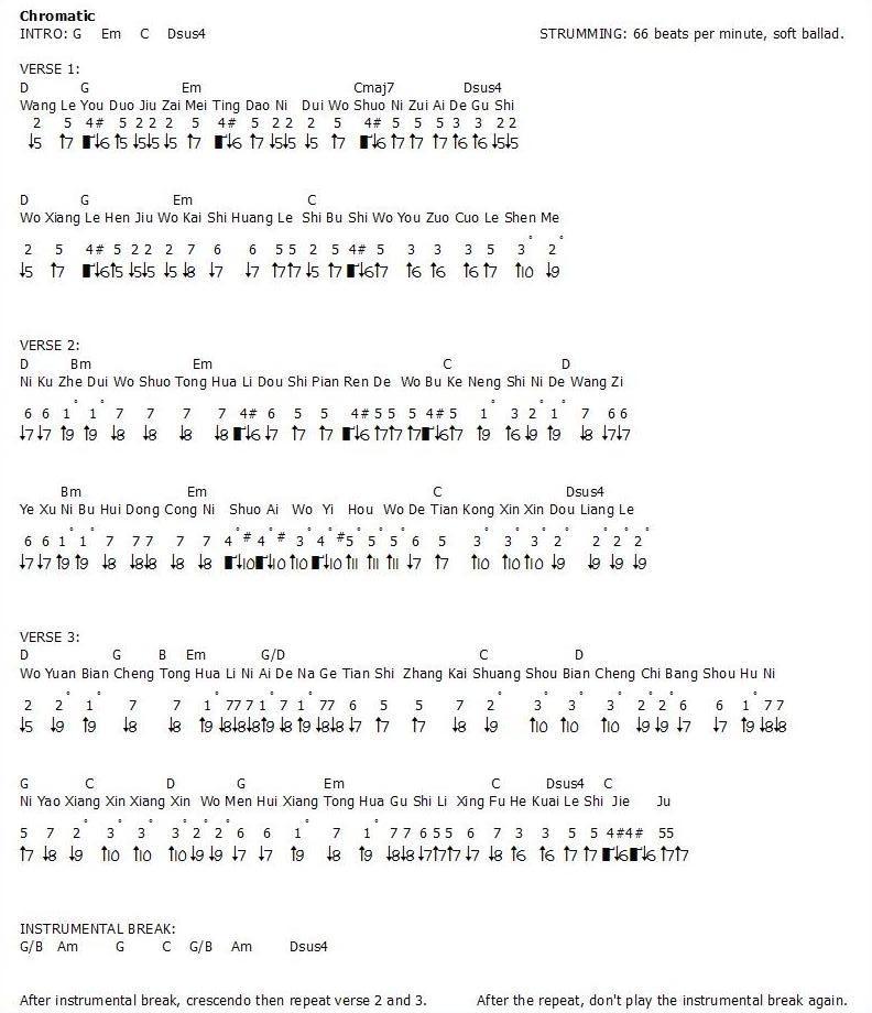 Luxury Tong Hua Chords Motif - Beginner Guitar Piano Chords - zhpf.info