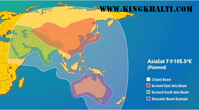 Asiasat7,strong,frequency,footprint