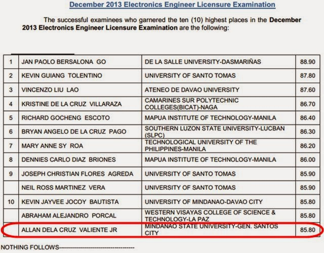 december 2013 electronics engineer