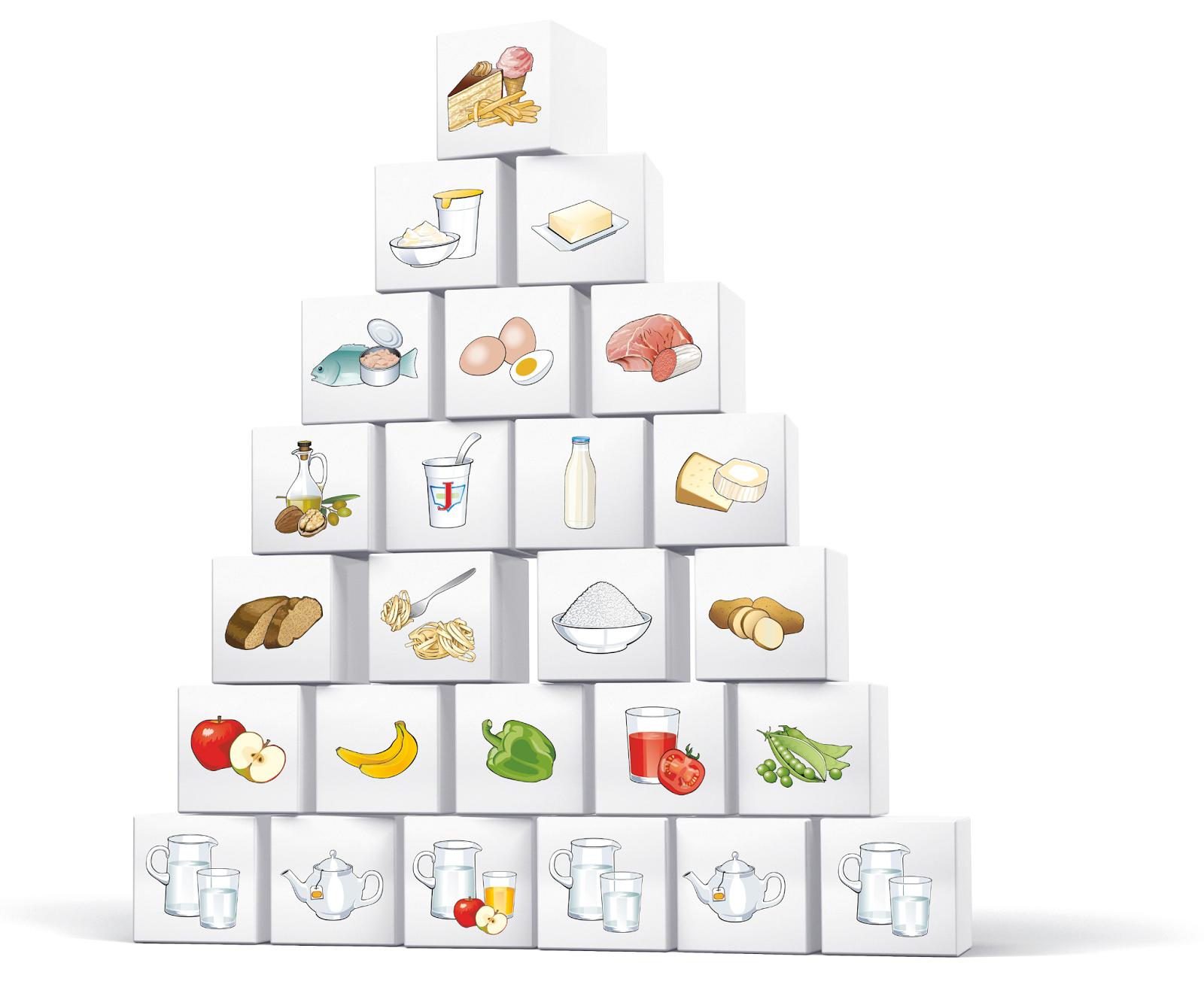 Ernahrungspyramide basteln