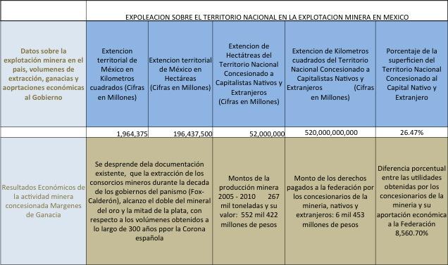 TEMAS LEMAS Y DILEMAS: febrero 2012