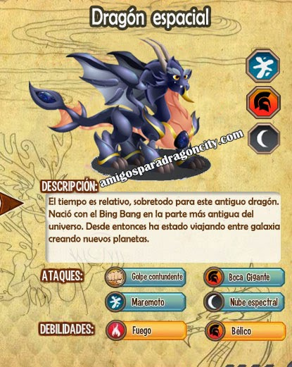 imagen de las caracteristicas del dragon espacial