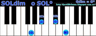 acordes de piano organo o teclado disminuidos (º)(dim)(dis)