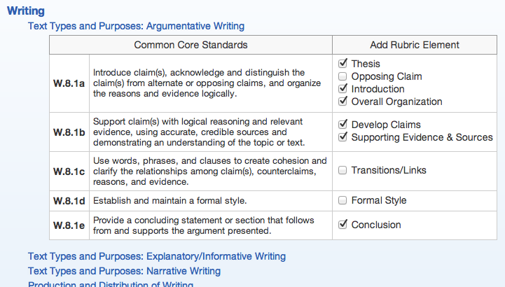 write an opinion essay in response to the following statement