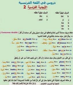 قواعد و أساسيات نطق الفرنسية لطلاب اللغات والحكومى مشروح عربى نطق%2