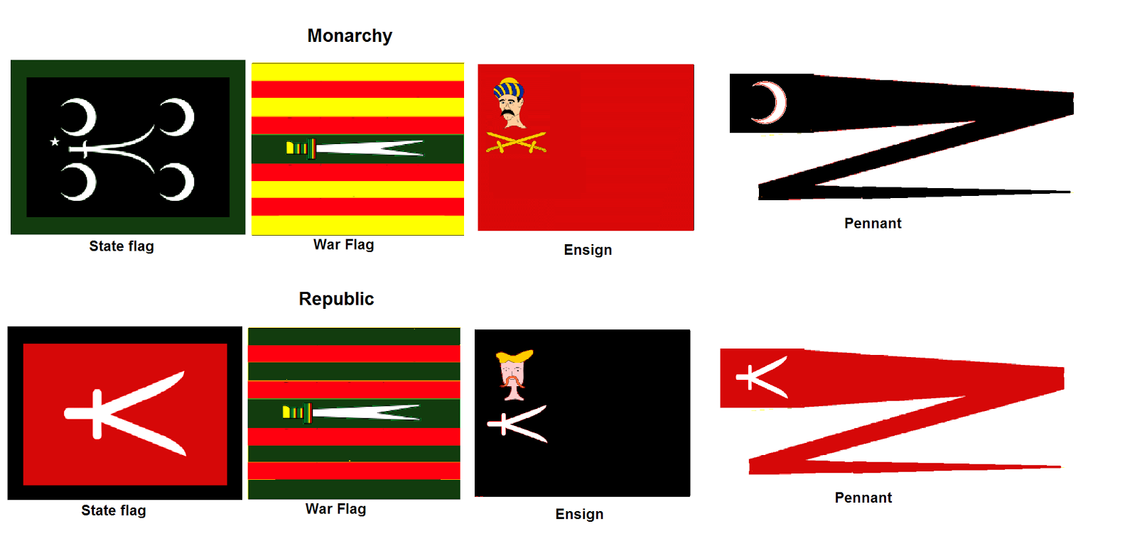 Sam's Flags: Empire Total War (game flags)