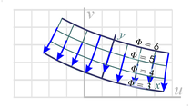 flow between an extended source and sink