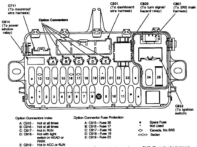 type r blog: 1992 - 1995 honda civic eg fuses 1995 honda civic ex fuse box diagram