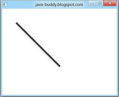 Java Buddy Javafx 2 0 Exercise Draw A Basic Line