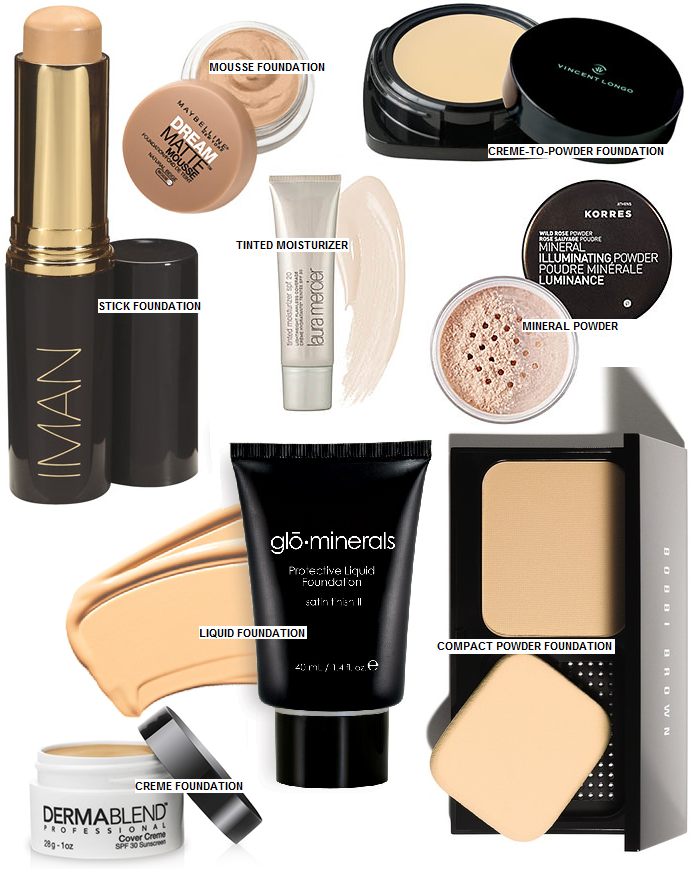 I am elizabeth martz beauty fashion lifestyle blog for What types of foundations are there